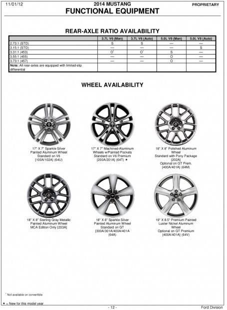 2014 ford f150 service manual pdf