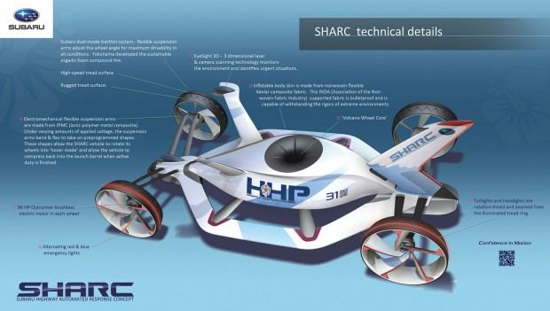 Design-Challenge-Subaru-SHARC-4
