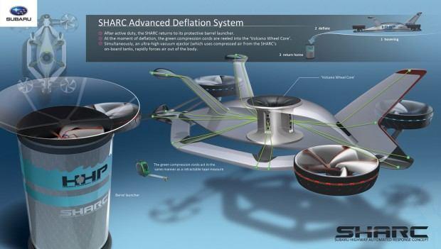 Design-Challenge-Subaru-SHARC-6