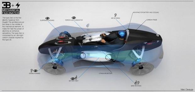 bugatti-typezero-concept.1100x525.Nov-26-2012_09.24.30.223939