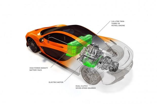 McLaren-P1-1[2]