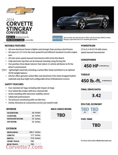 c7corvettevertspecs