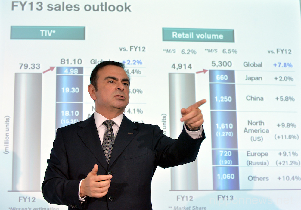 Nissan Motor Co. presents its annual net profit