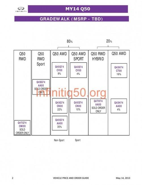 002-2014-infiniti-q50-order-guide