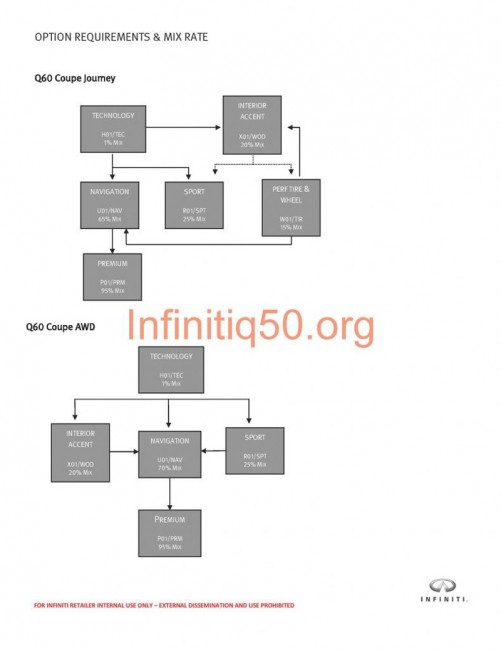 003-2014-infiniti-q60-coupe-order-guide