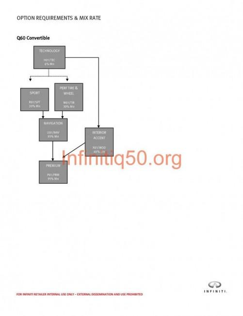 003-2014-infiniti-q60-vert-order-guide