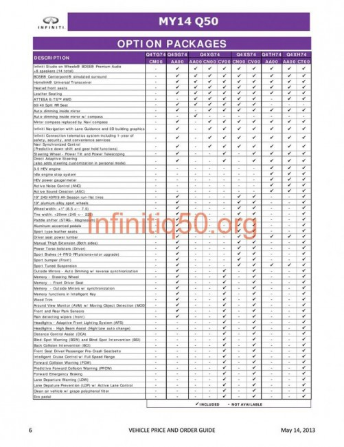 006-2014-infiniti-q50-order-guide