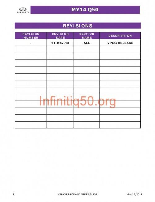 008-2014-infiniti-q50-order-guide