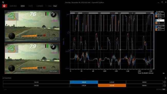 video-data-comparison-1