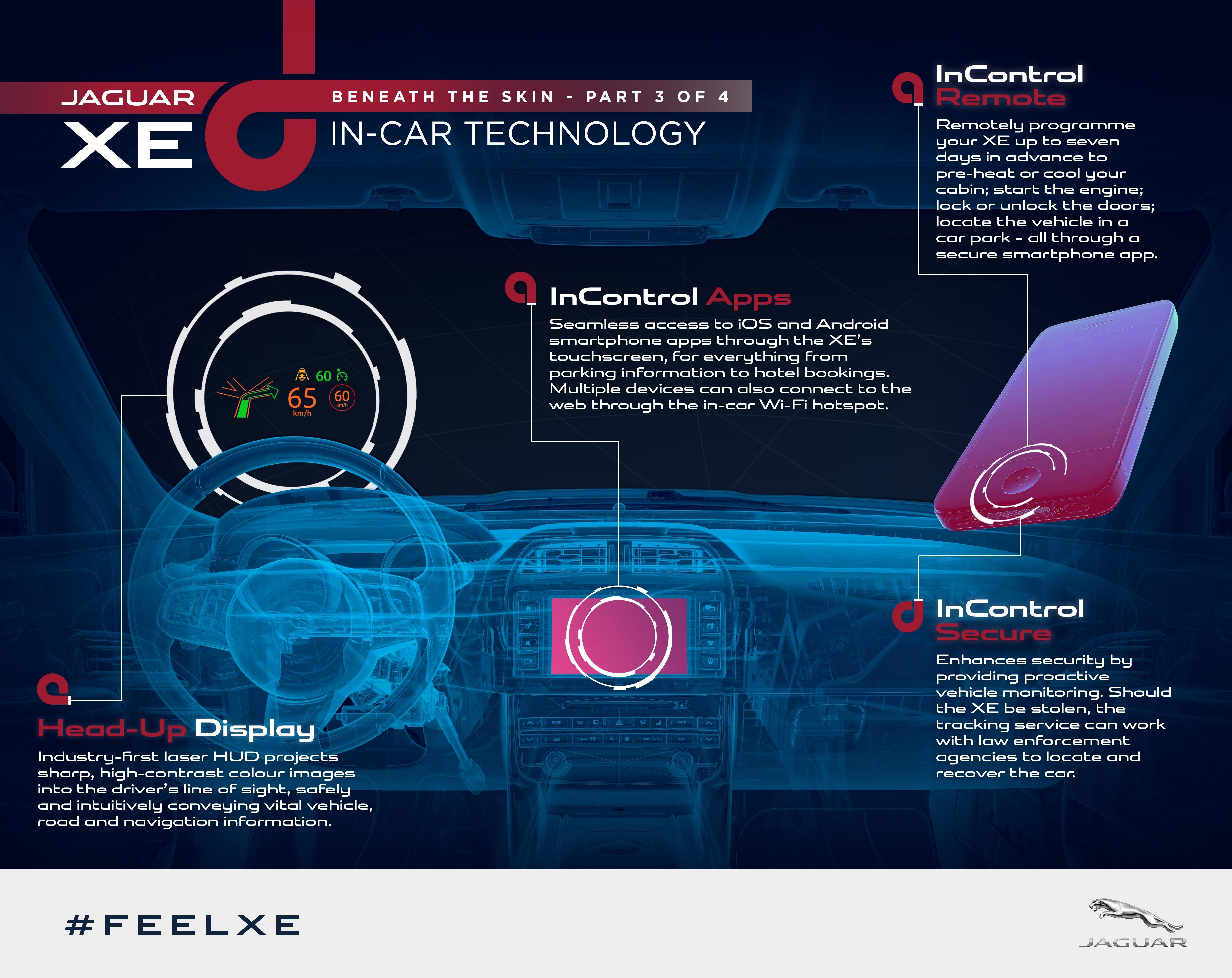 jag_xe_incartech_infographic_190814