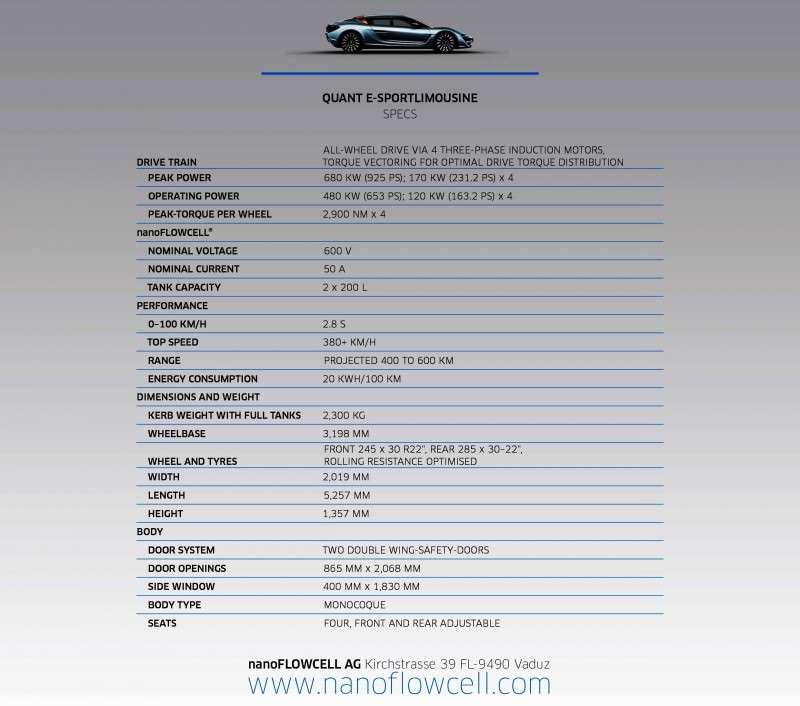 Infographic_QUANT_Spec-sheet-800x706