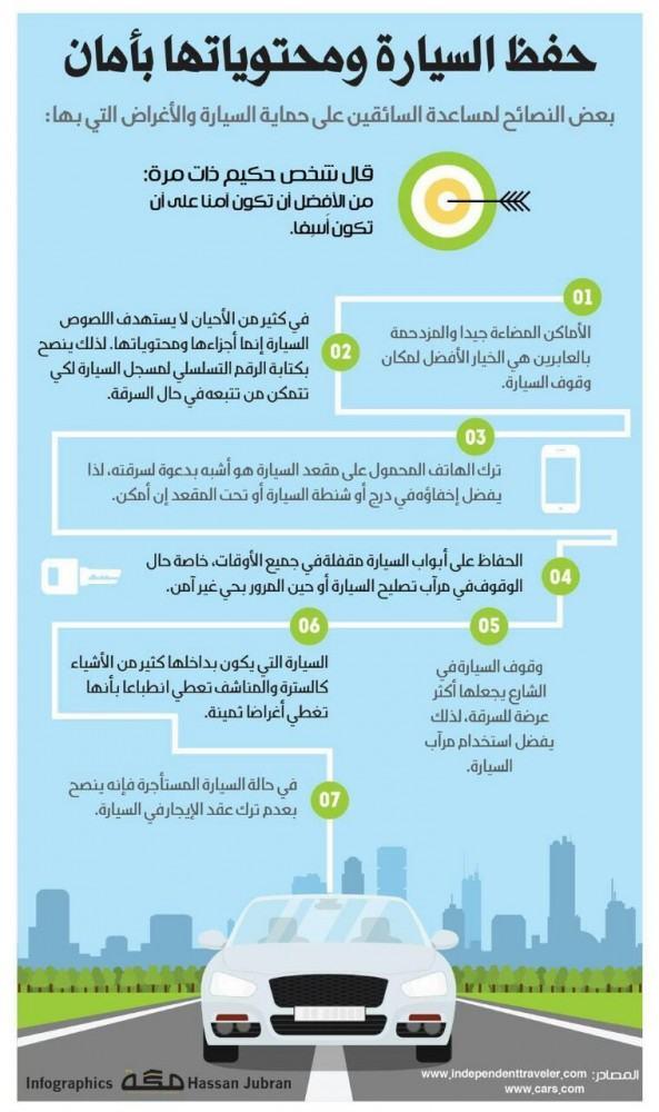 7 نصائح للحفاظ على سيارتك ومحتوياتها