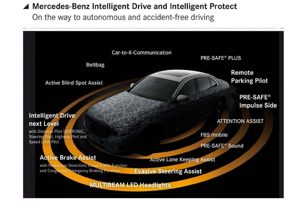 2017-mercedes-benz-e-class-intelligent-drive-and-intelligent-protect