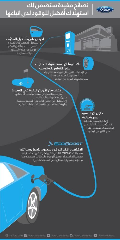 Ford Fuel Saving Tips - Ar