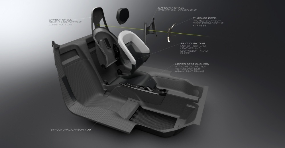 seat xplode DETAILS