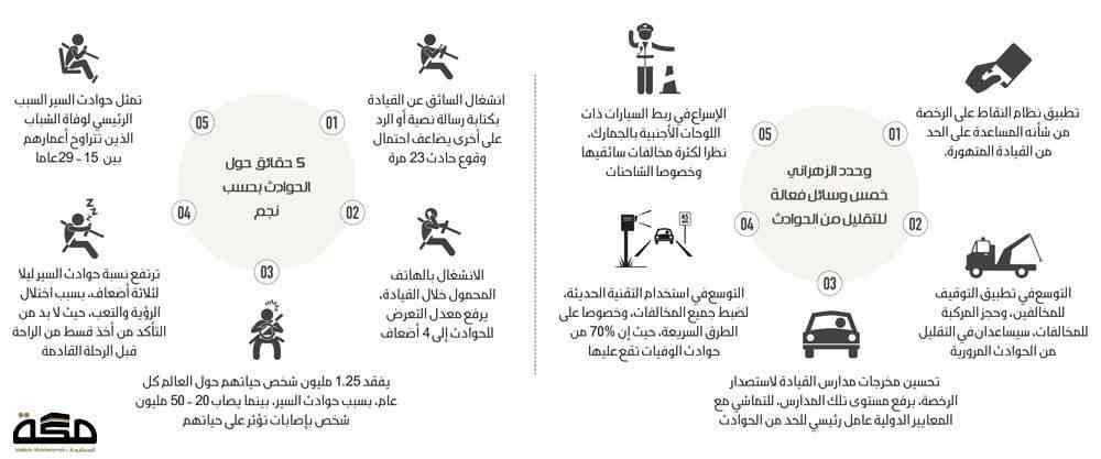acc-saudi