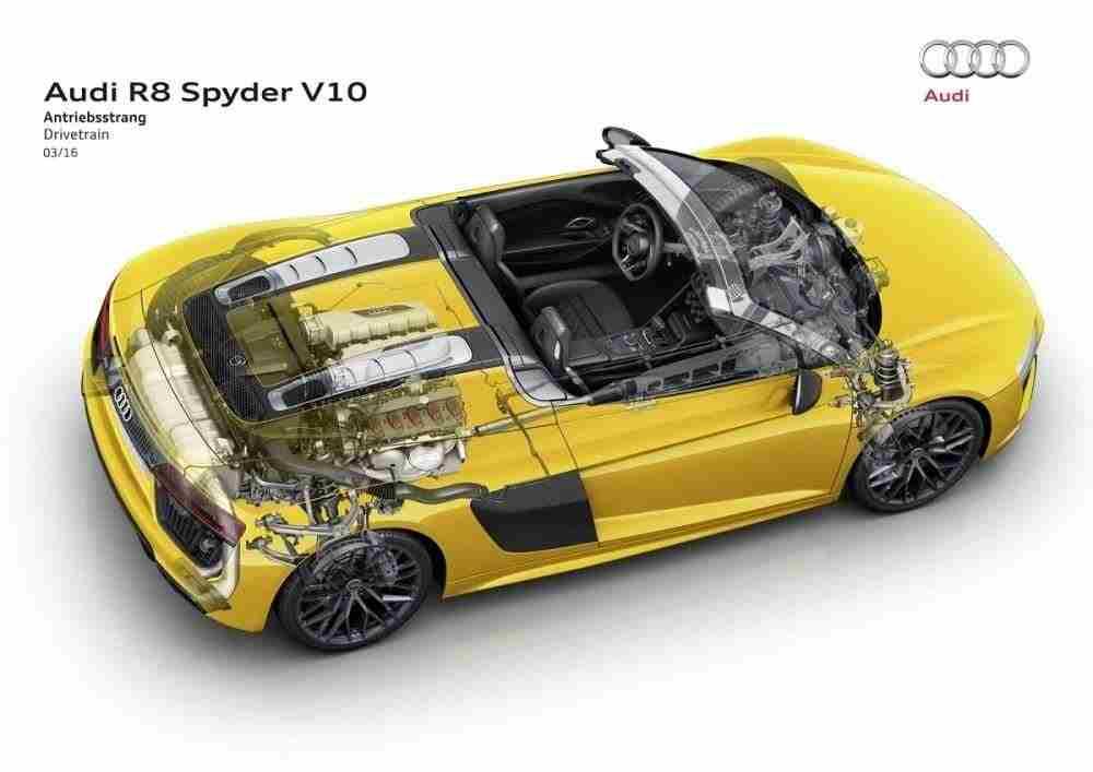 2017-Audi-R8-Spyder-39