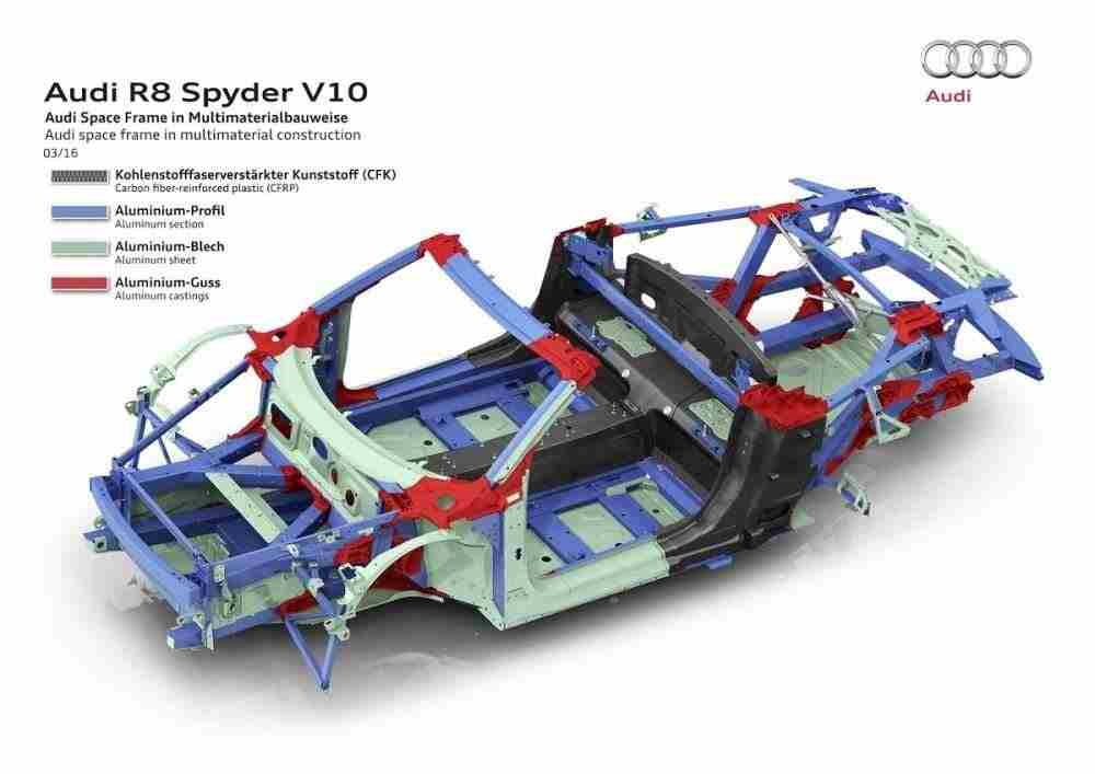 2017-Audi-R8-Spyder-41