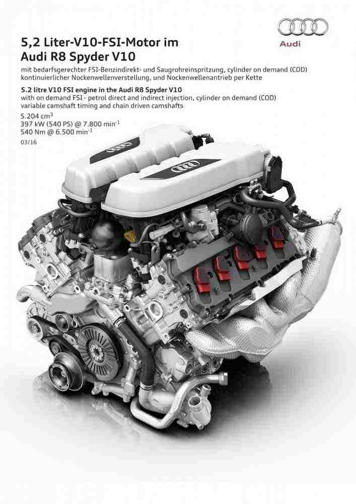 2017-Audi-R8-Spyder-43