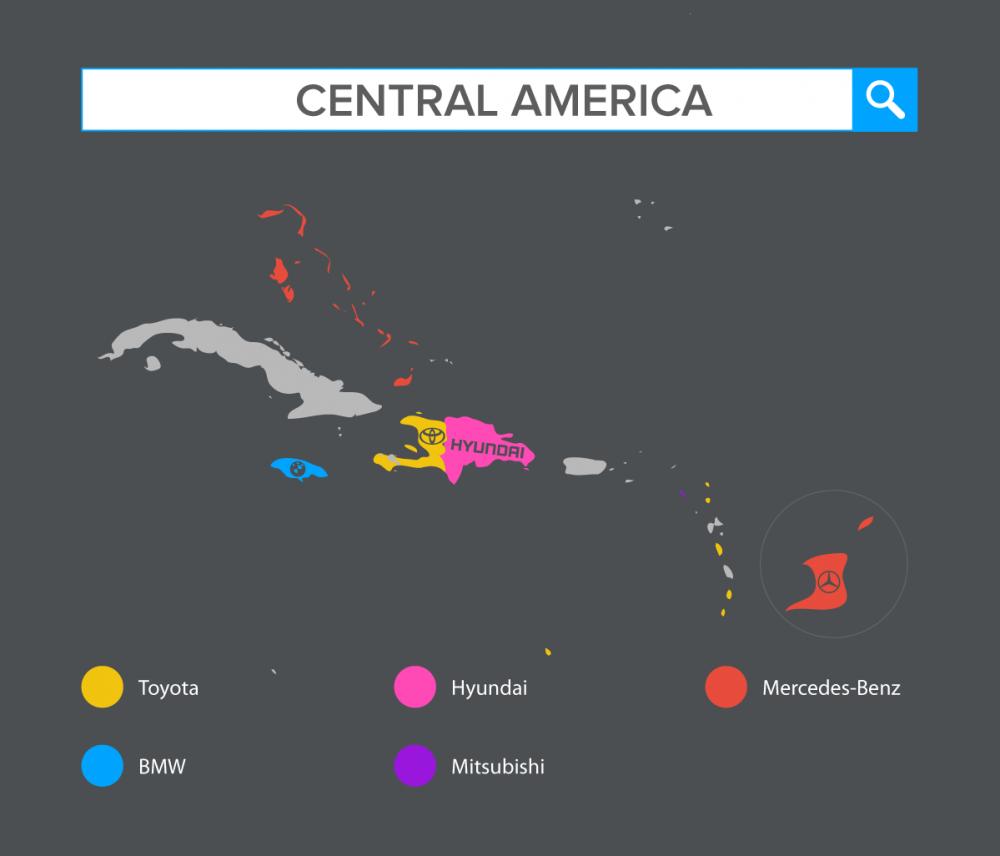 center-america