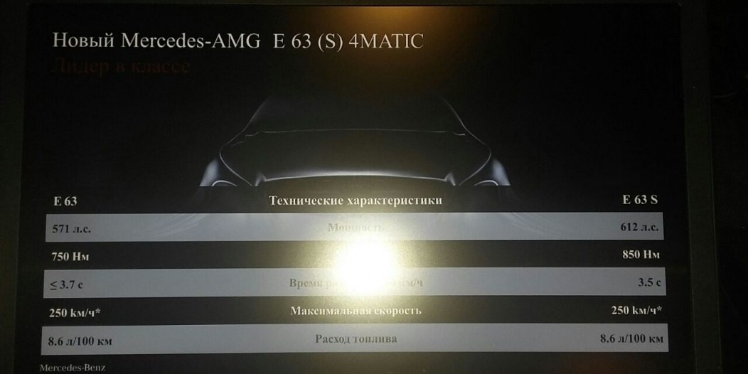 Mercedes-2017-E63-1