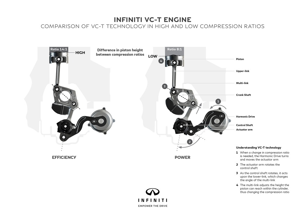 infiniti new engine 1
