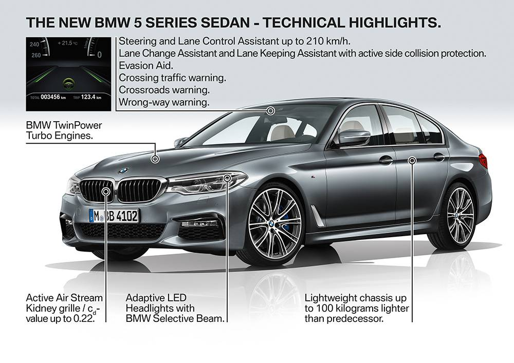 p90237787_highres_the-new-bmw-5-series