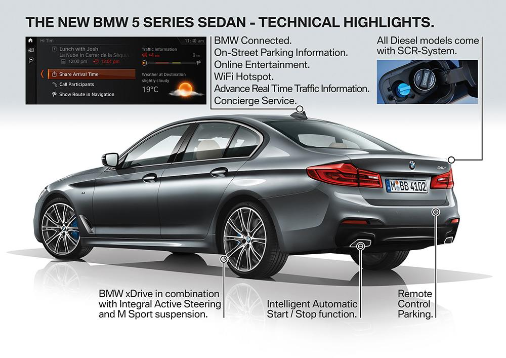 p90237789_highres_the-new-bmw-5-series