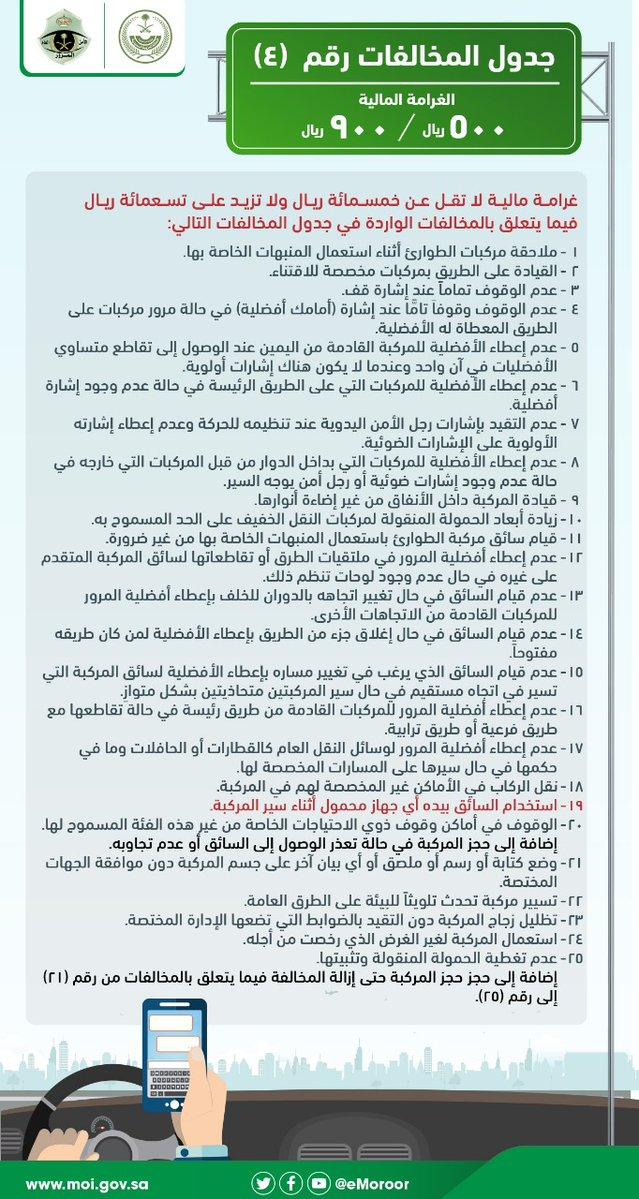 نملة الدعائم طباعة قيمة مخالفة الحزام 2019 السعودية Cazeres Arthurimmo Com