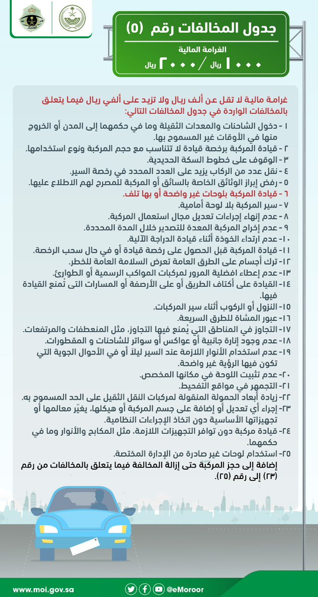 المرور يكشف عن جدول المخالفات الجديد سعودي شفت